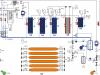 Celkové schéma technologické linky FERDA 2