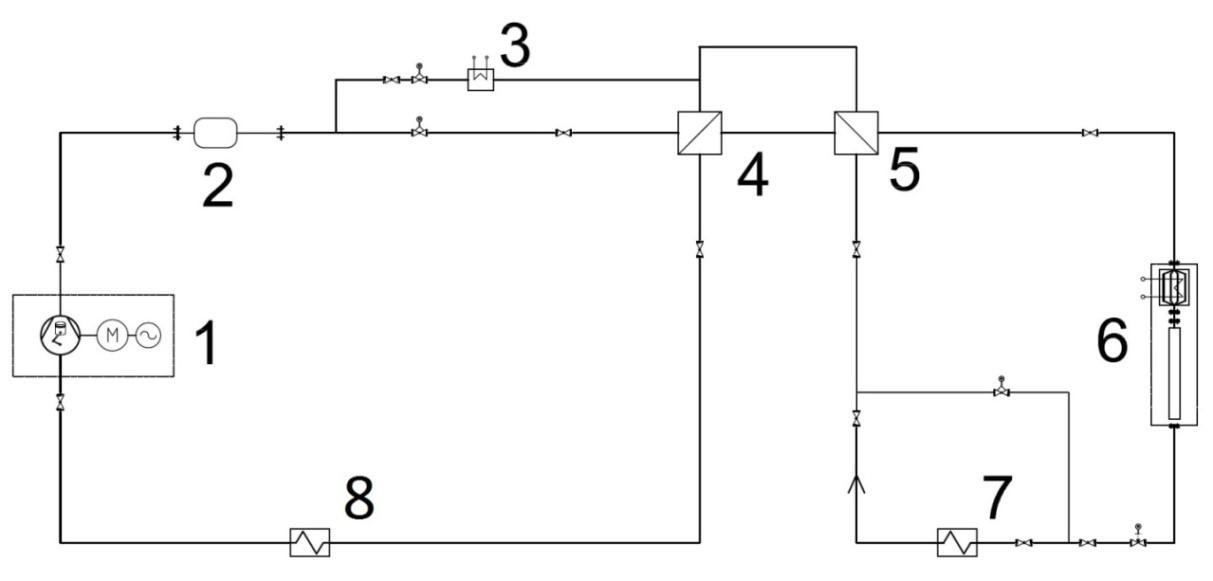 zjednodušené schéma smyčky