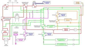názorné schéma SCWL+UCWL